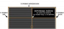 Монтаж оградни щори